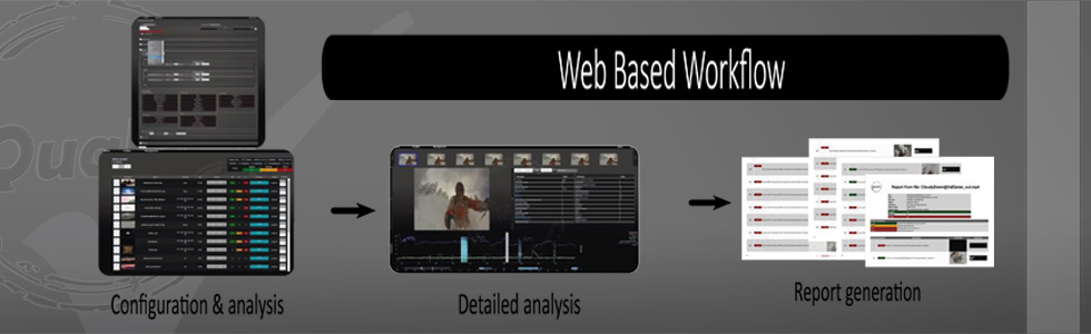 para web based architecture